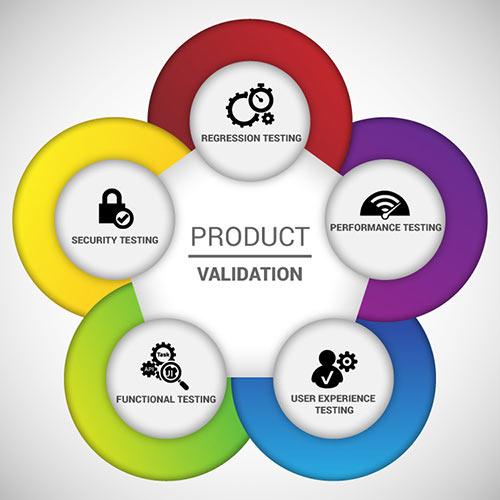 Product Validation Netweb Product Testing