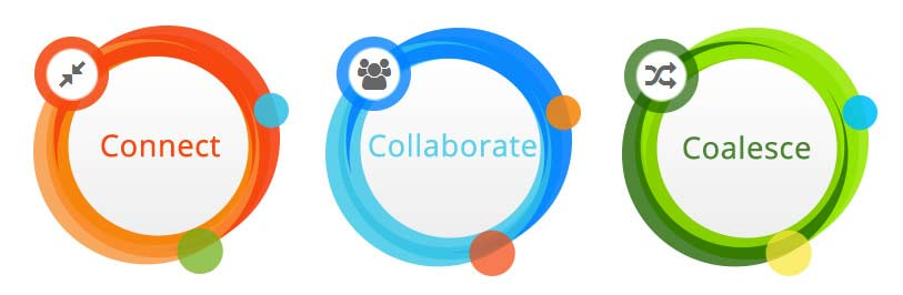 connect-collaborate-coalesce